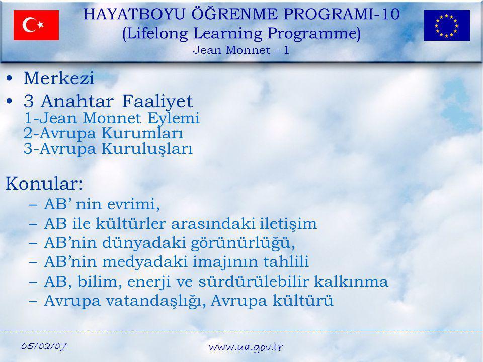 05/02/07 www.ua.gov.tr HAYATBOYU ÖĞRENME PROGRAMI-10 (Lifelong Learning Programme) Jean Monnet - 1 •Merkezi •3 Anahtar Faaliyet 1-Jean Monnet Eylemi 2