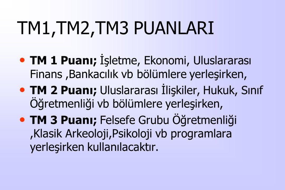 TM1,TM2,TM3 PUANLARI • • TM 1 Puanı; İşletme, Ekonomi, Uluslararası Finans,Bankacılık vb bölümlere yerleşirken, • • TM 2 Puanı; Uluslararası İlişkiler, Hukuk, Sınıf Öğretmenliği vb bölümlere yerleşirken, • • TM 3 Puanı; Felsefe Grubu Öğretmenliği,Klasik Arkeoloji,Psikoloji vb programlara yerleşirken kullanılacaktır.
