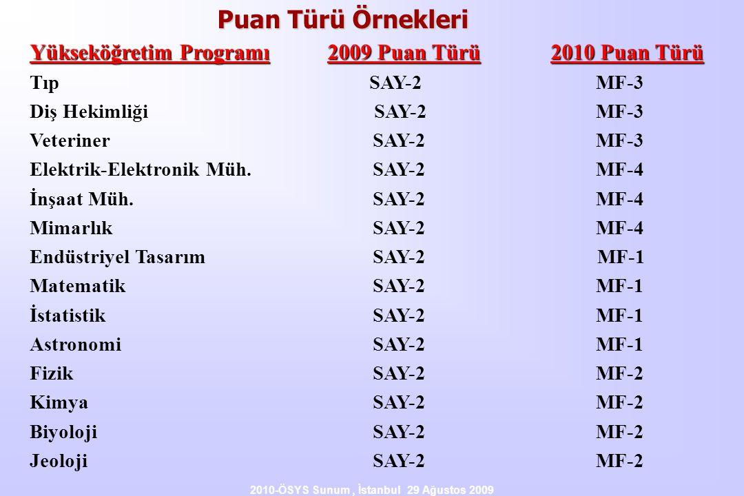 2010-ÖSYS Sunum, İstanbul 29 Ağustos 2009 Yükseköğretim Programı2009 Puan Türü2010 Puan Türü Tıp SAY-2 MF-3 Diş Hekimliği SAY-2 MF-3 Veteriner SAY-2 M