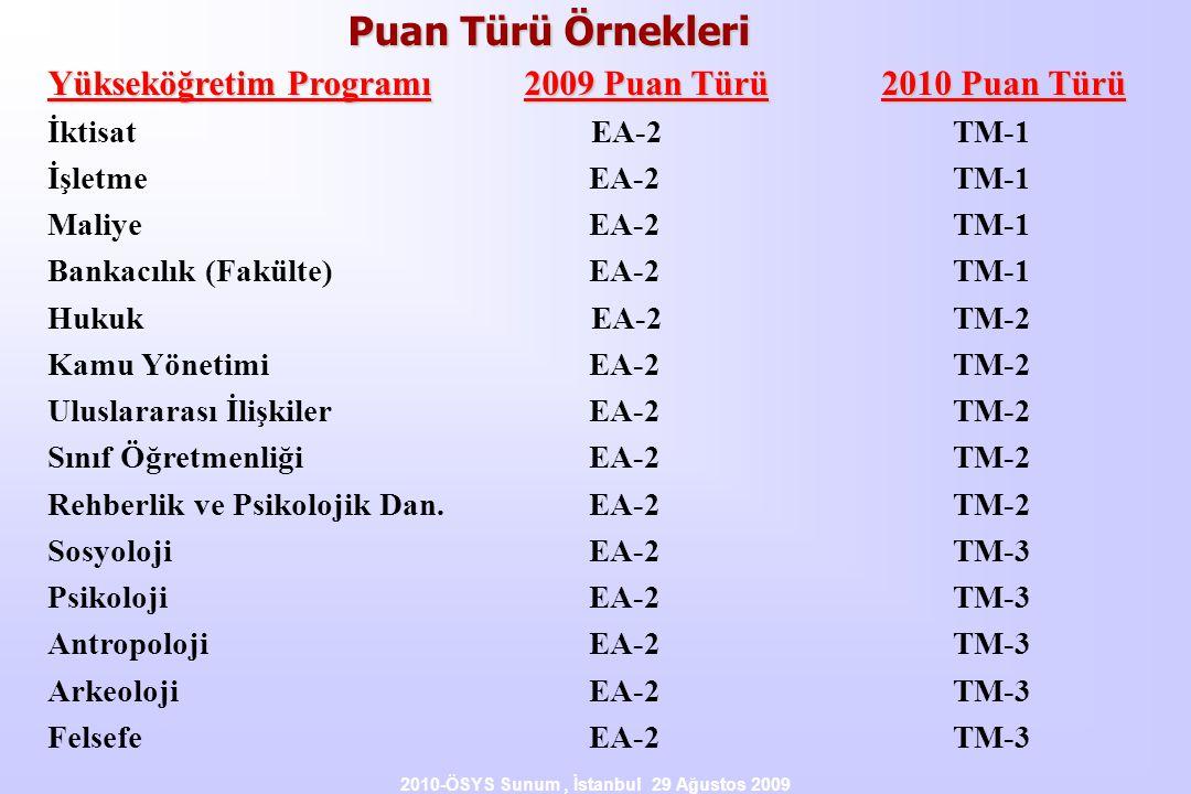 2010-ÖSYS Sunum, İstanbul 29 Ağustos 2009 Yükseköğretim Programı2009 Puan Türü2010 Puan Türü İktisat EA-2 TM-1 İşletme EA-2 TM-1 Maliye EA-2 TM-1 Bank
