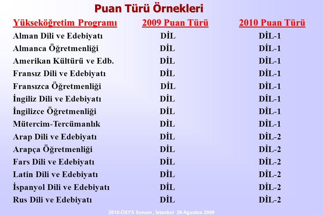 2010-ÖSYS Sunum, İstanbul 29 Ağustos 2009 Yükseköğretim Programı2009 Puan Türü2010 Puan Türü Alman Dili ve Edebiyatı DİL DİL-1 Almanca Öğretmenliği Dİ