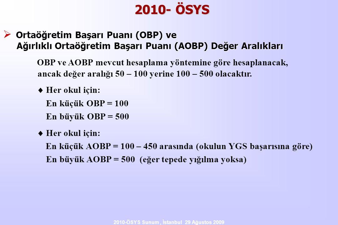 2010-ÖSYS Sunum, İstanbul 29 Ağustos 2009 2010- ÖSYS  Ortaöğretim Başarı Puanı (OBP) ve Ağırlıklı Ortaöğretim Başarı Puanı (AOBP) Değer Aralıkları Ağırlıklı Ortaöğretim Başarı Puanı (AOBP) Değer Aralıkları OBP ve AOBP mevcut hesaplama yöntemine göre hesaplanacak, ancak değer aralığı 50 – 100 yerine 100 – 500 olacaktır.