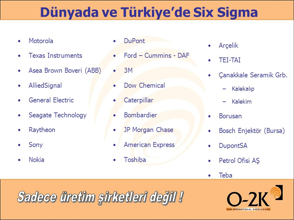 Dünyada ve Türkiye'de Six Sigma •Motorola •Texas Instruments •Asea Brown Boveri (ABB) •AlliedSignal •General Electric •Seagate Technology •Raytheon •Sony •Nokia •DuPont •Ford – Cummins - DAF •3M •Dow Chemical •Caterpillar •Bombardier •JP Morgan Chase •American Express •Toshiba •Arçelik •TEI-TAI •Çanakkale Seramik Grb.