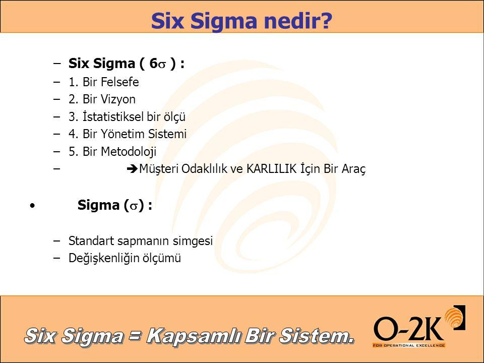 Six Sigma nedir? –Six Sigma ( 6  ) : –1. Bir Felsefe –2. Bir Vizyon –3. İstatistiksel bir ölçü –4. Bir Yönetim Sistemi –5. Bir Metodoloji –  Müşteri