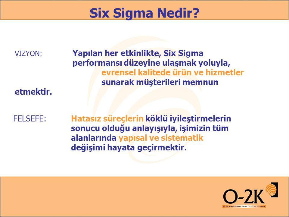 Six Sigma Nedir? FELSEFE: Hatasız süreçlerin köklü iyileştirmelerin sonucu olduğu anlayışıyla, işimizin tüm alanlarında yapısal ve sistematik değişimi