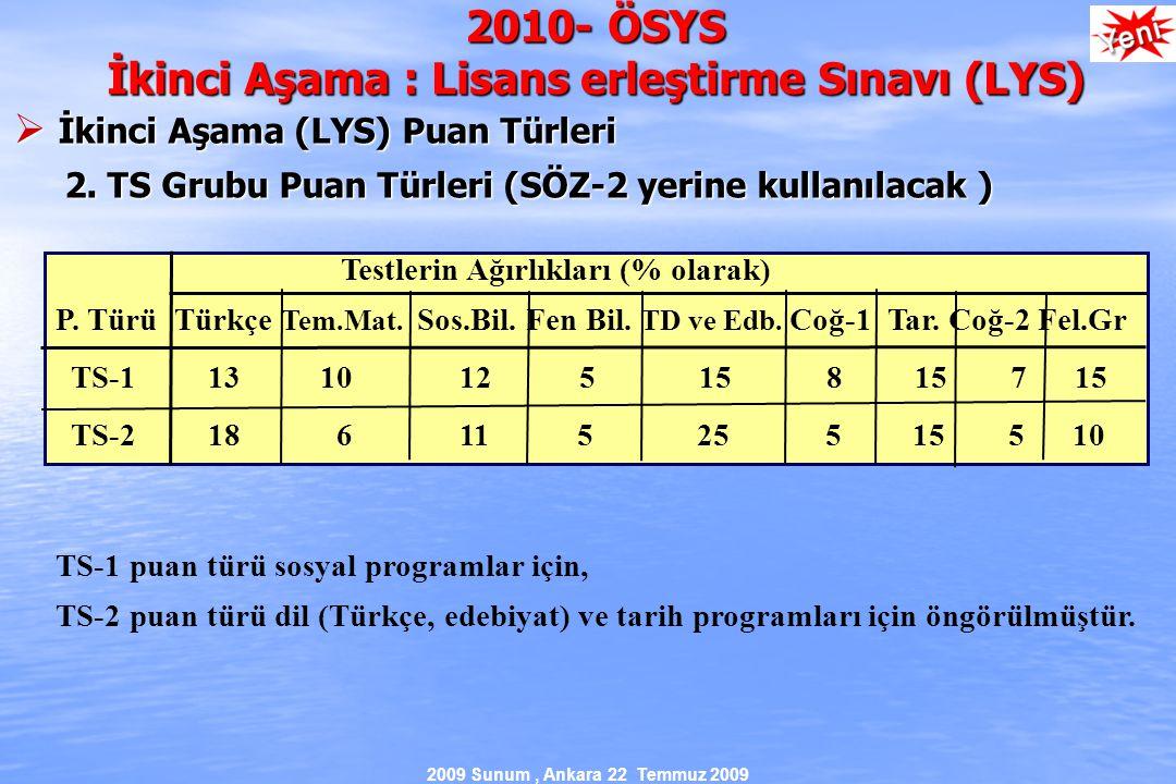 2009 Sunum, Ankara 22 Temmuz 2009 Testlerin Ağırlıkları (% olarak) P.