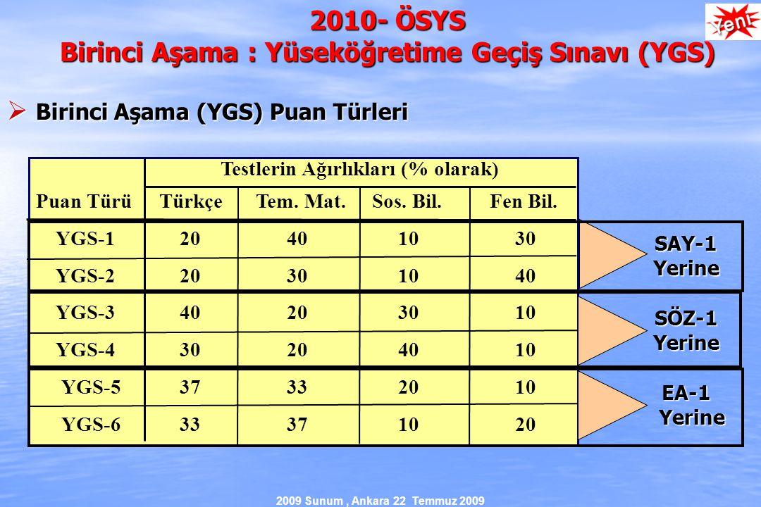 2009 Sunum, Ankara 22 Temmuz 2009 Testlerin Ağırlıkları (% olarak) Puan TürüTürkçe Tem.