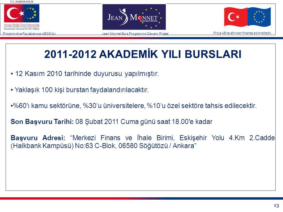 13 2011-2012 AKADEMİK YILI BURSLARI • 12 Kasım 2010 tarihinde duyurusu yapılmıştır. • Yaklaşık 100 kişi burstan faydalandırılacaktır. •%60'ı kamu sekt