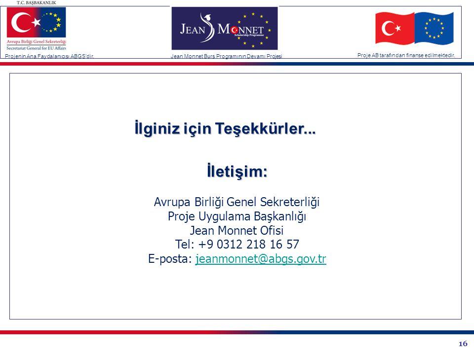 16 Projenin Ana Faydalanıcısı ABGS'dir.Jean Monnet Burs Programının Devamı Projesi Proje AB tarafından finanse edilmektedir. İlginiz için Teşekkürler.