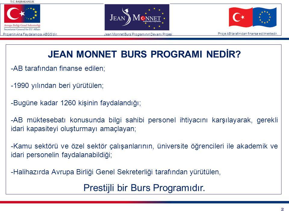 2 Projenin Ana Faydalanıcısı ABGS'dir.Jean Monnet Burs Programının Devamı Projesi Proje AB tarafından finanse edilmektedir. JEAN MONNET BURS PROGRAMI