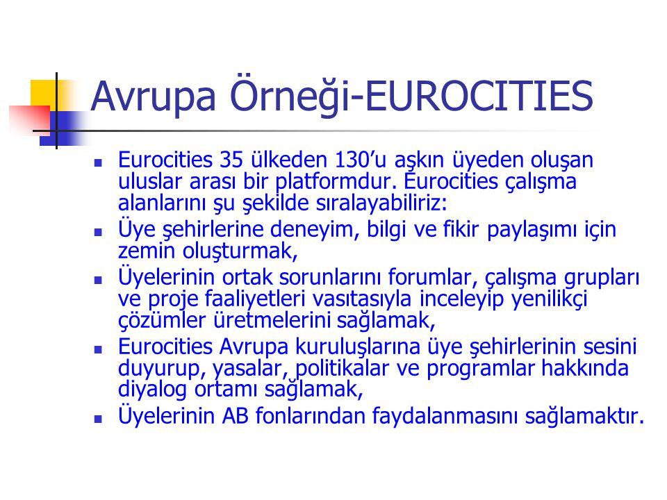 Avrupa Örneği-EUROCITIES  Eurocities 35 ülkeden 130'u aşkın üyeden oluşan uluslar arası bir platformdur. Eurocities çalışma alanlarını şu şekilde sır