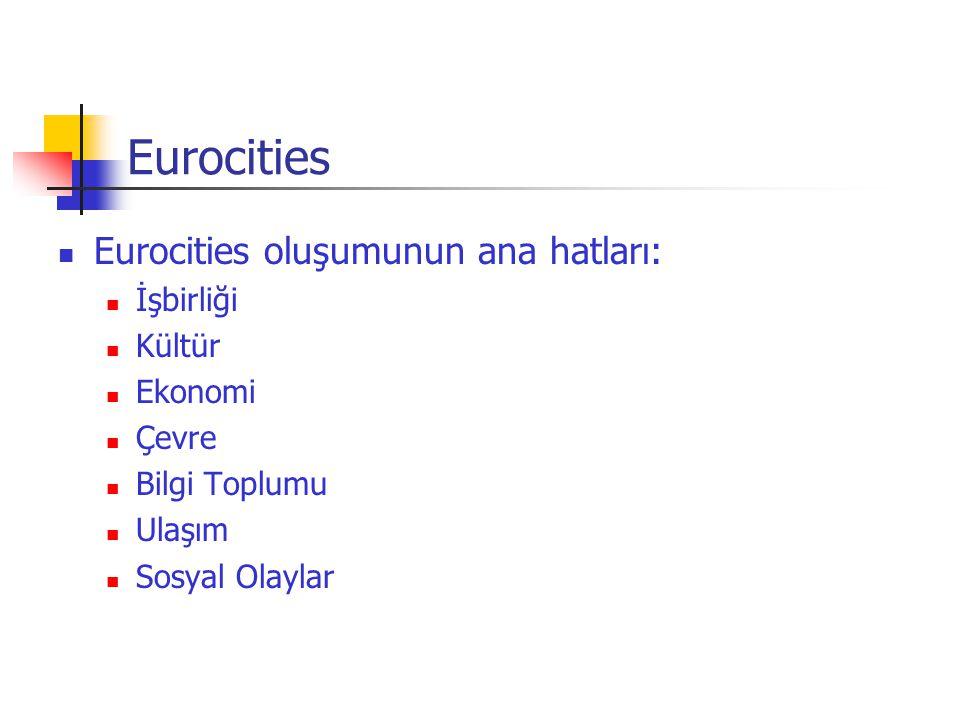 Eurocities - İşbirliği  Avrupa seviyesinde bölgeler arası yerel ve ülkesel yönetimleri ilgilendiren bütün politikaları içeren kalıcı bir diyalog ortamının sağlanması