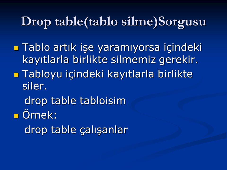 Drop table(tablo silme)Sorgusu  Tablo artık işe yaramıyorsa içindeki kayıtlarla birlikte silmemiz gerekir.  Tabloyu içindeki kayıtlarla birlikte sil