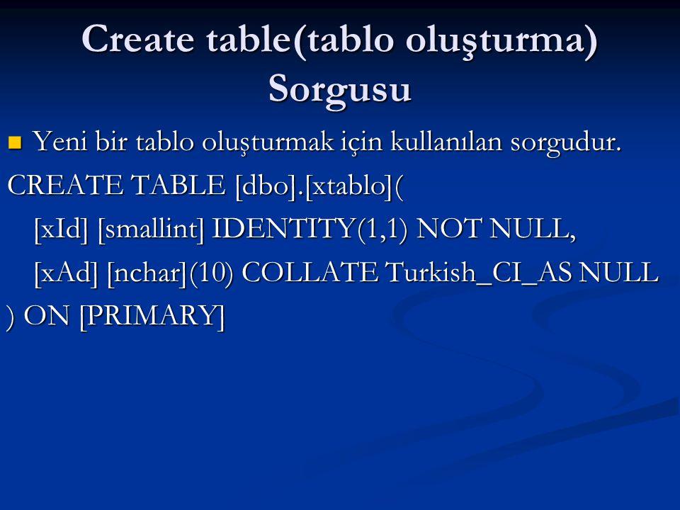 Create table(tablo oluşturma) Sorgusu  Yeni bir tablo oluşturmak için kullanılan sorgudur. CREATE TABLE [dbo].[xtablo]( [xId] [smallint] IDENTITY(1,1
