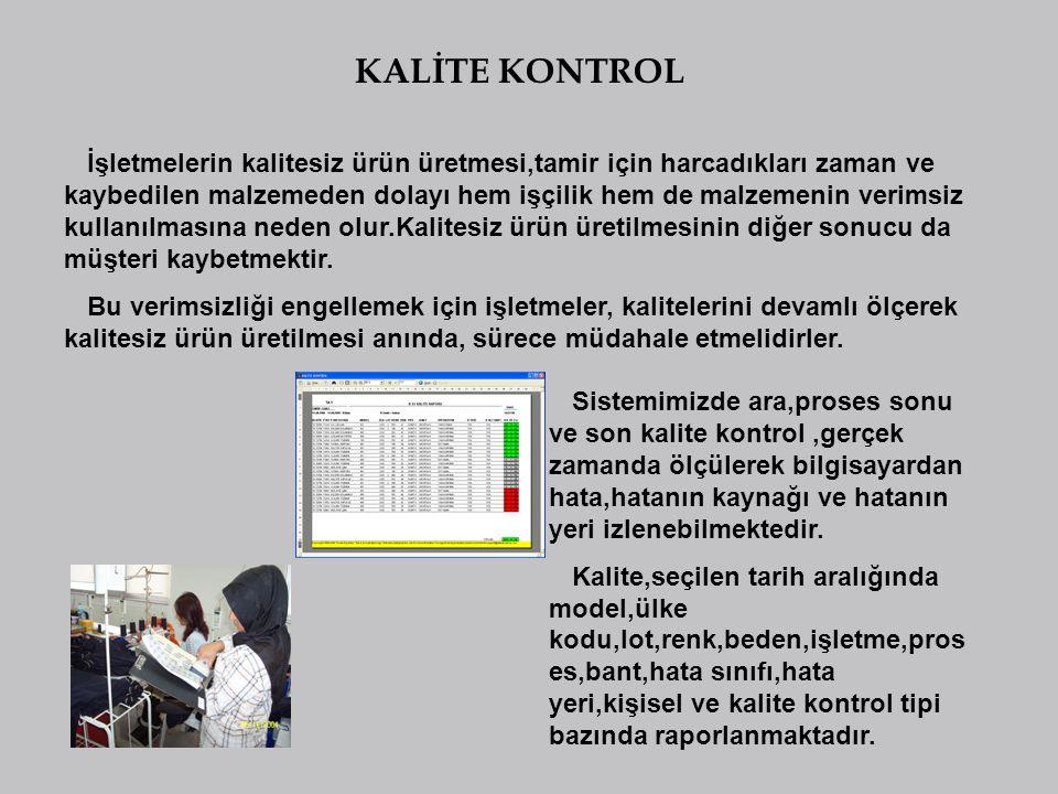 KALİTE KONTROL İşletmelerin kalitesiz ürün üretmesi,tamir için harcadıkları zaman ve kaybedilen malzemeden dolayı hem işçilik hem de malzemenin verims