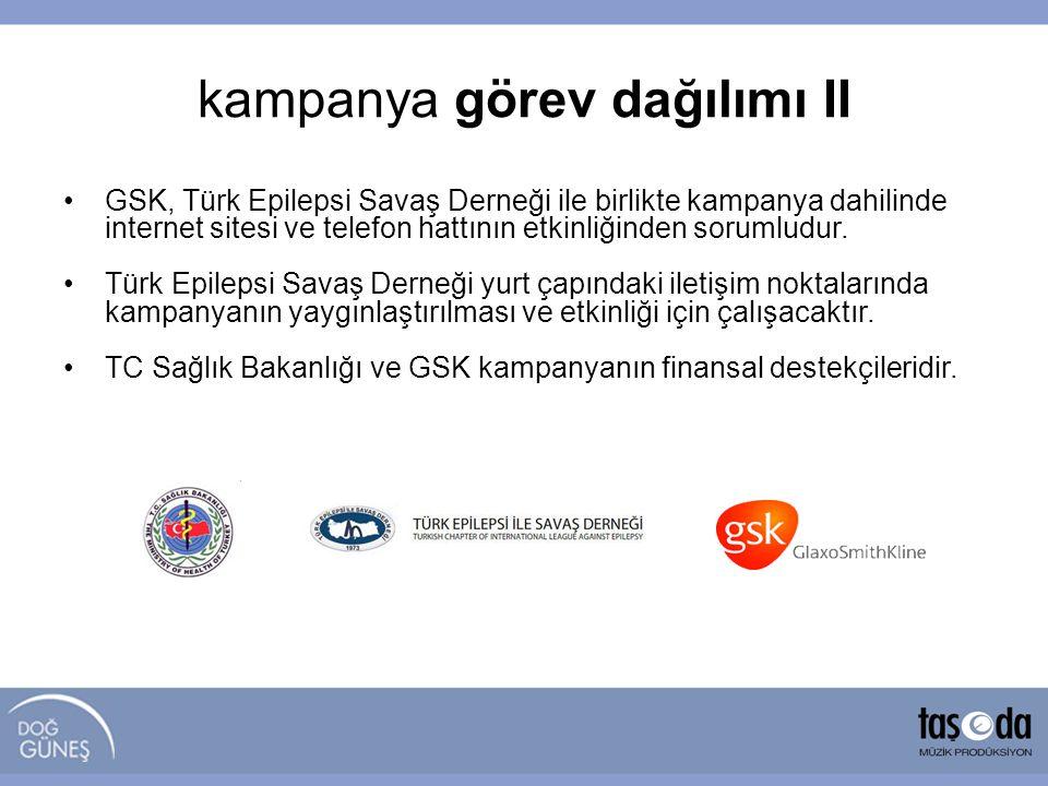 •GSK, Türk Epilepsi Savaş Derneği ile birlikte kampanya dahilinde internet sitesi ve telefon hattının etkinliğinden sorumludur. •Türk Epilepsi Savaş D