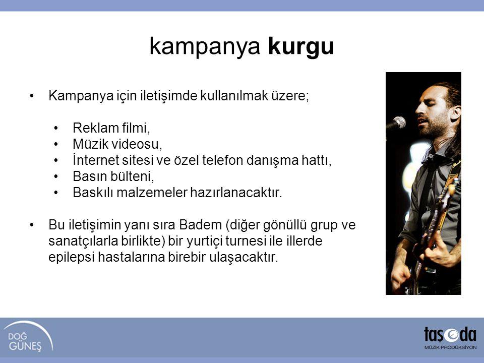 •Badem ve Taşoda, iletişim malzemelerinin tasarlanması ve hazırlanması konusunda seçilecek reklam ajansı ile birlikte çalışmak ya da bu malzemelerin hazırlanmasını yürütmek konusunda gönüllüdür.