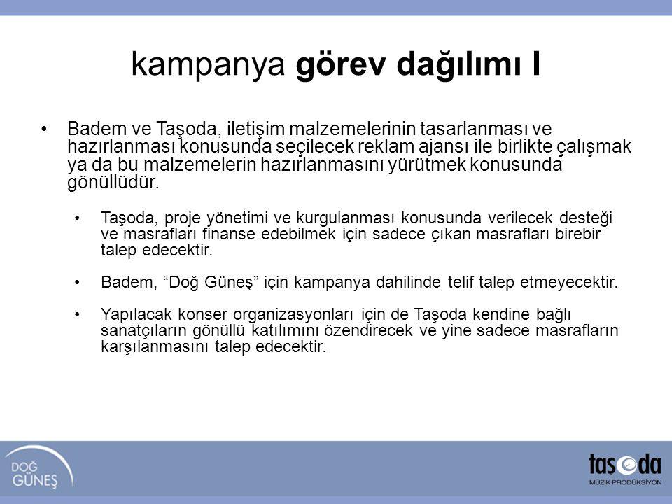 •GSK, Türk Epilepsi Savaş Derneği ile birlikte kampanya dahilinde internet sitesi ve telefon hattının etkinliğinden sorumludur.