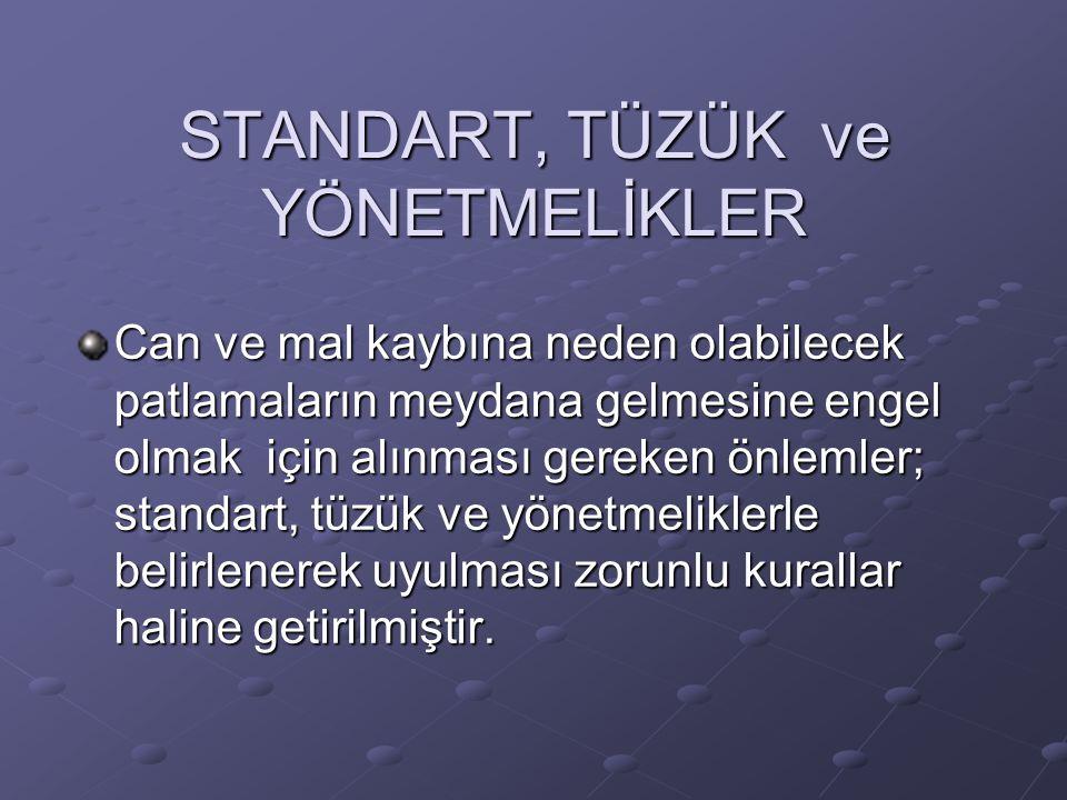 ALSz TEST İSTASYONU İstasyon 19.09.1973 ve 14660 sayılı Resmi Gazetede yayımlanan yönetmelik gereği Türkiye'de alevsızdırmaz (ALSz) cihaz olarak dizayn edilerek üretilen cihazların inceleme test ve sertifikalama işlemlerine başlamıştır.