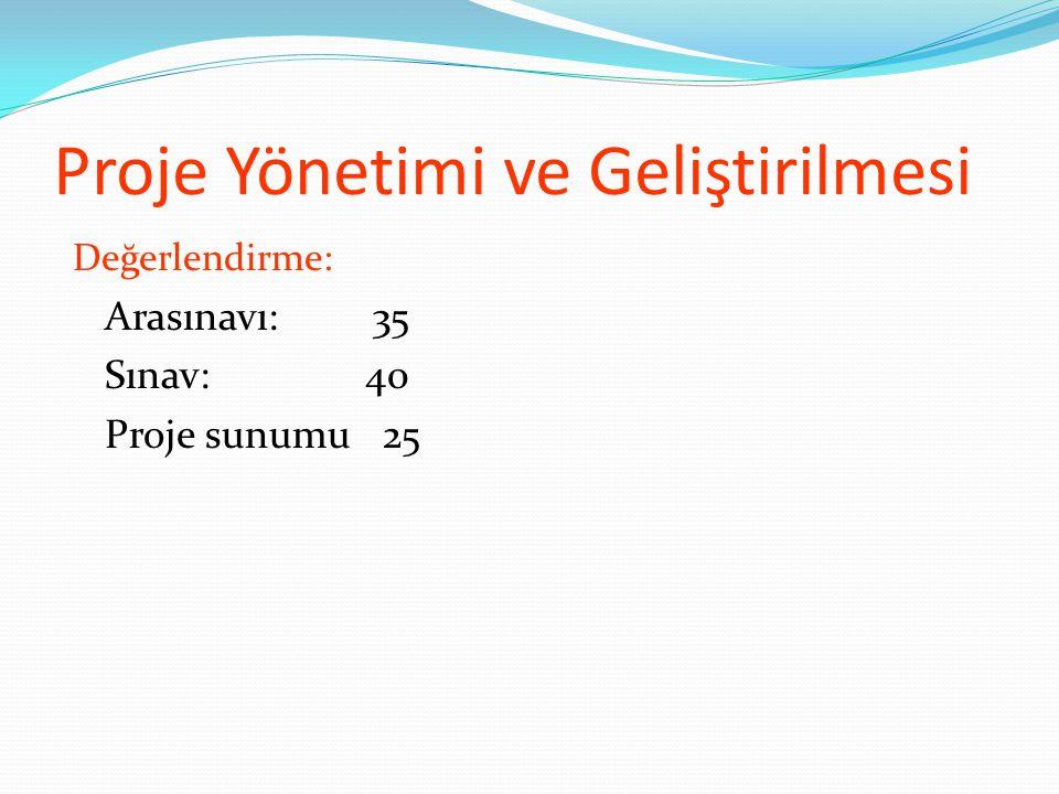 Proje Yönetimi ve Geliştirilmesi Değerlendirme: Arasınavı: 35 Sınav: 40 Proje sunumu 25