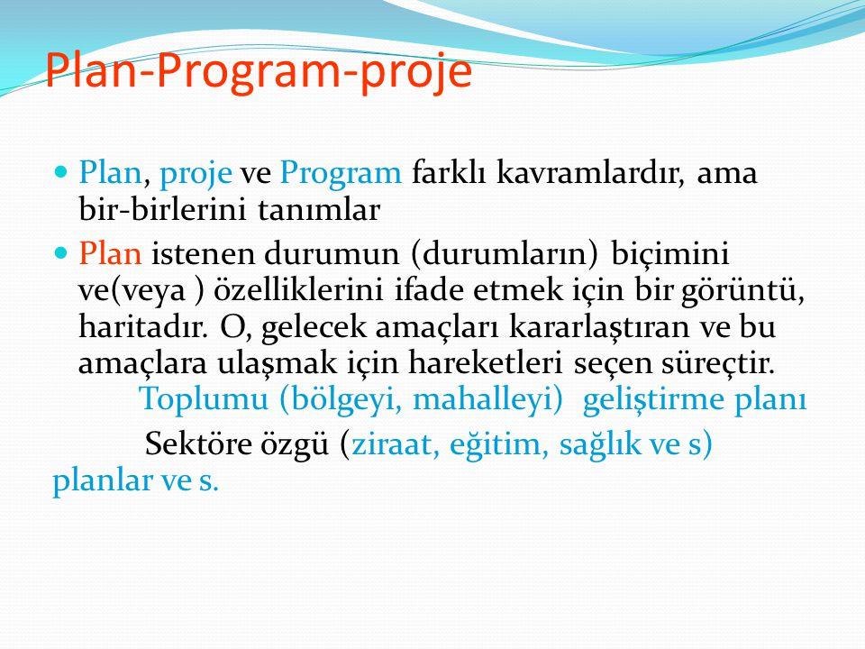 Plan-Program-proje  Plan, proje ve Program farklı kavramlardır, ama bir-birlerini tanımlar  Plan istenen durumun (durumların) biçimini ve(veya ) öze