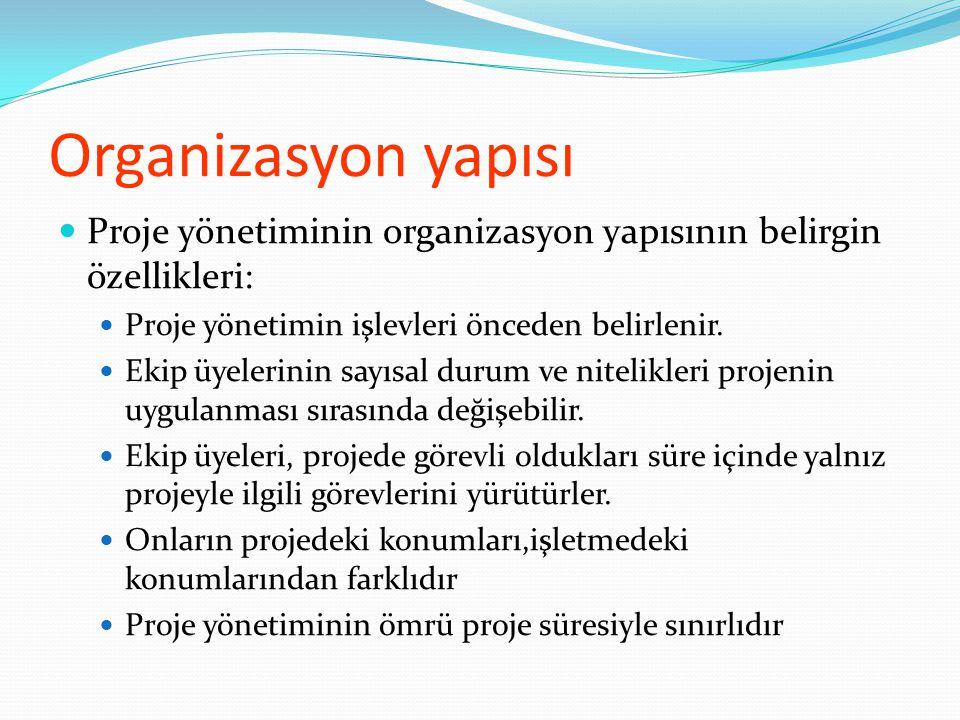 Organizasyon yapısı  Proje yönetiminin organizasyon yapısının belirgin özellikleri:  Proje yönetimin işlevleri önceden belirlenir.  Ekip üyelerinin