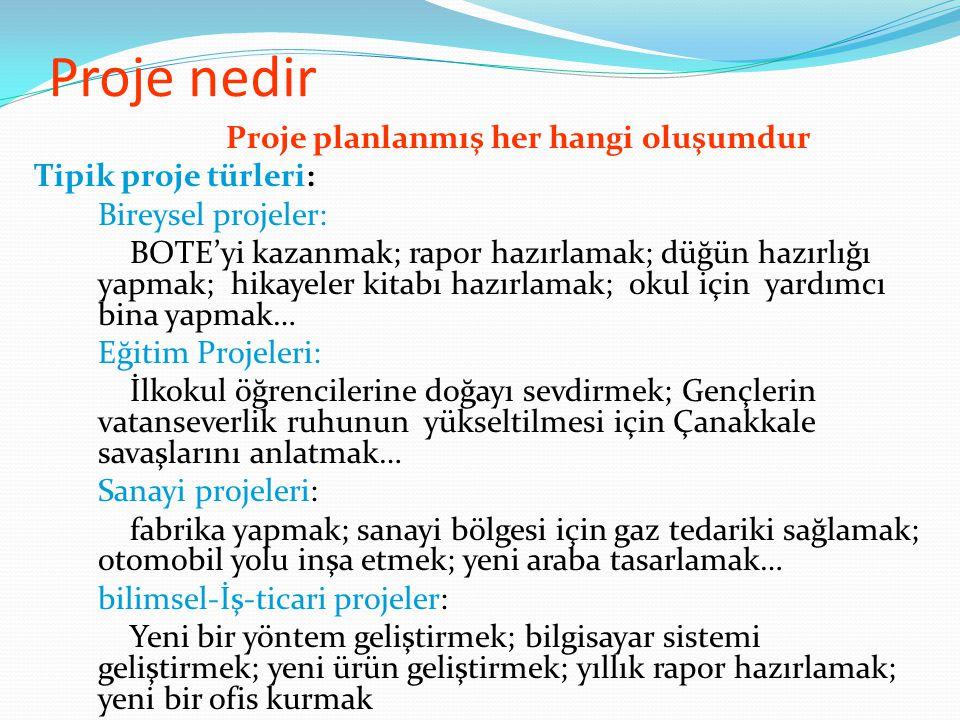 Proje nedir Proje planlanmış her hangi oluşumdur Tipik proje türleri: Bireysel projeler: BOTE'yi kazanmak; rapor hazırlamak; düğün hazırlığı yapmak; h