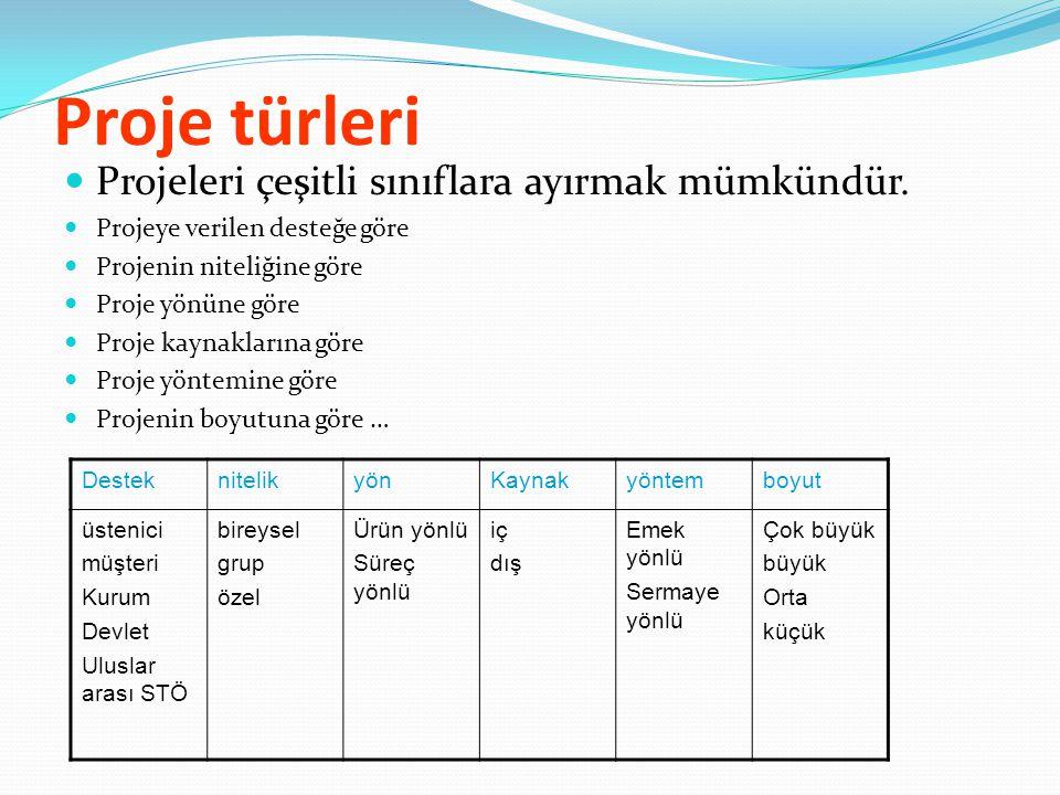 Proje türleri  Projeleri çeşitli sınıflara ayırmak mümkündür.  Projeye verilen desteğe göre  Projenin niteliğine göre  Proje yönüne göre  Proje k