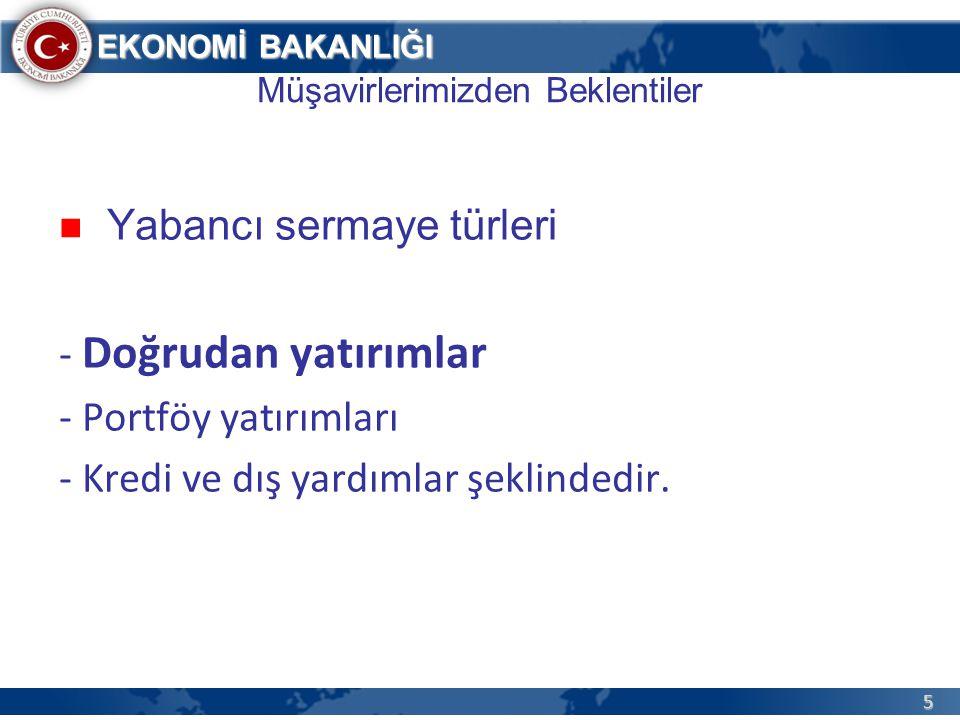 5 EKONOMİ BAKANLIĞI Müşavirlerimizden Beklentiler  Yabancı sermaye türleri - Doğrudan yatırımlar - Portföy yatırımları - Kredi ve dış yardımlar şekli