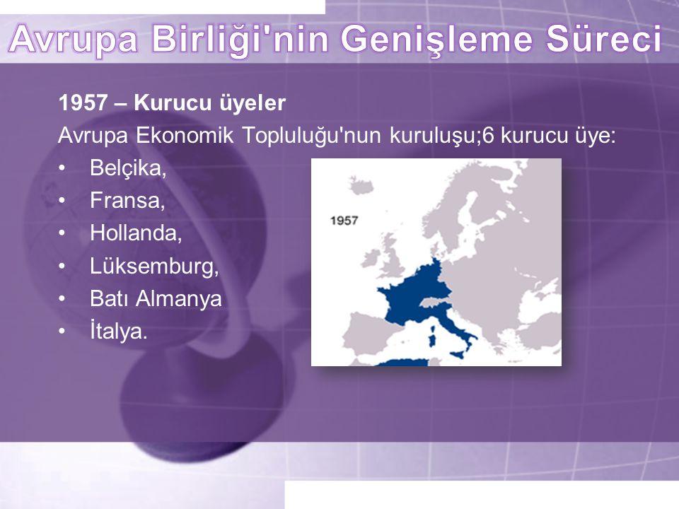 1957 – Kurucu üyeler Avrupa Ekonomik Topluluğu'nun kuruluşu;6 kurucu üye: • Belçika, • Fransa, • Hollanda, • Lüksemburg, • Batı Almanya • İtalya.