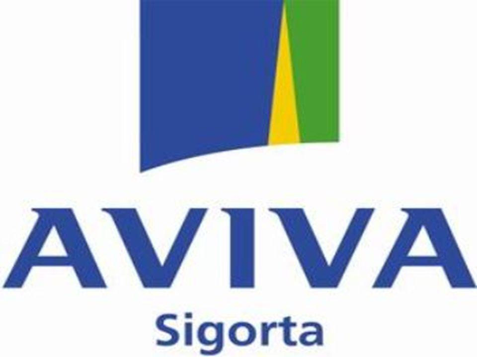 Aviva Sigorta olarak, İngiliz sigorta grubu Aviva nın bir üyesi ve dünyada 316 yıllık bir geçmişe sahip.
