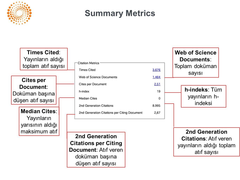 Summary Metrics Times Cited: Yayınların aldığı toplam atıf sayısı Web of Science Documents: Toplam doküman sayısı Cites per Document: Doküman başına d