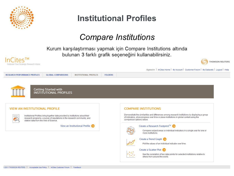 Institutional Profiles Compare Institutions Kurum karşılaştırması yapmak için Compare Institutions altında bulunan 3 farklı grafik seçeneğini kullanabilirsiniz.