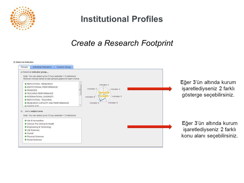 Institutional Profiles Create a Research Footprint Eğer 3'ün altında kurum işaretlediyseniz 2 farklı gösterge seçebilirsiniz. Eğer 3'ün altında kurum