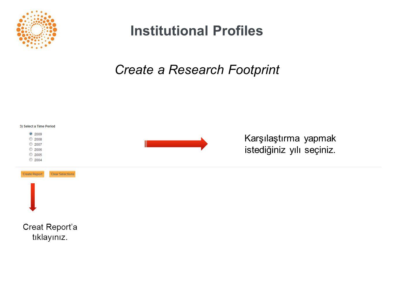 Institutional Profiles Create a Research Footprint Karşılaştırma yapmak istediğiniz yılı seçiniz. Creat Report'a tıklayınız.