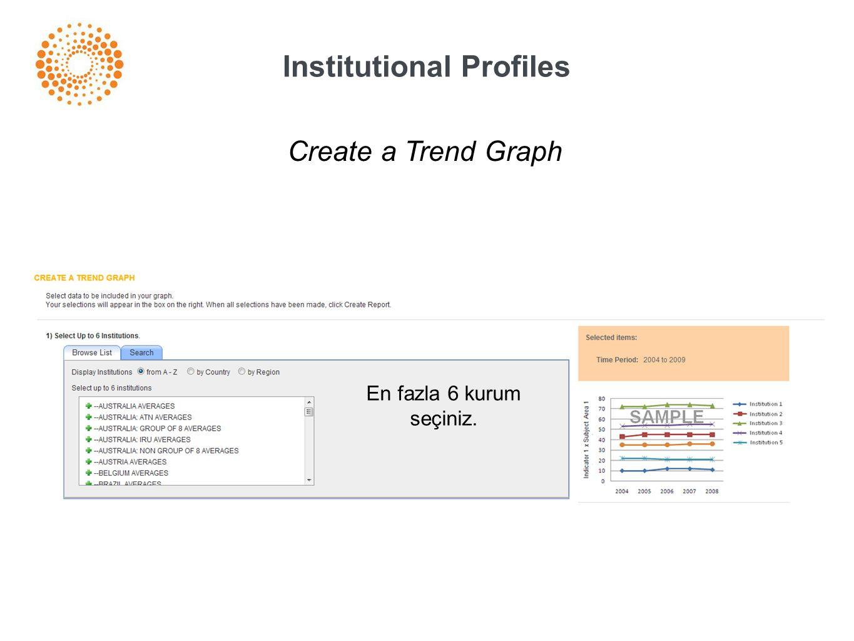 Institutional Profiles Create a Trend Graph En fazla 6 kurum seçiniz.