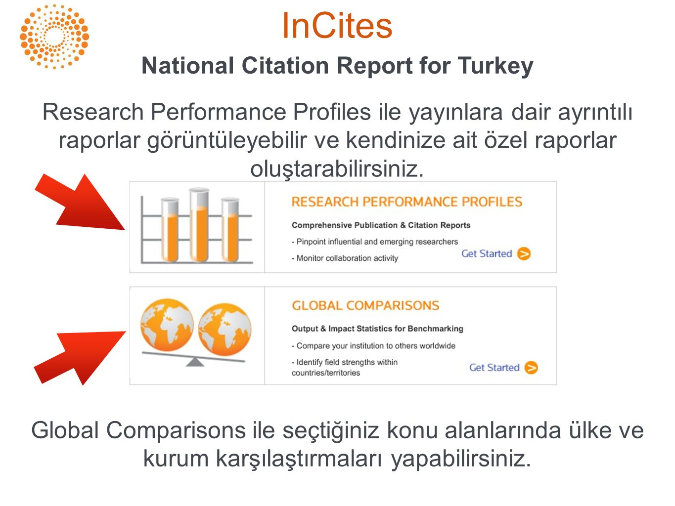 InCites National Citation Report for Turkey Research Performance Profiles ile yayınlara dair ayrıntılı raporlar görüntüleyebilir ve kendinize ait özel raporlar oluştarabilirsiniz.