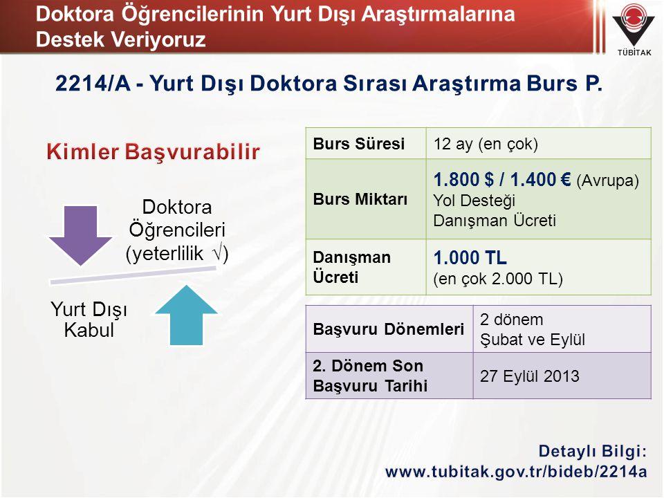 TÜBİTAK Doktora Öğrencilerinin Yurt Dışı Araştırmalarına Destek Veriyoruz Doktora Öğrencileri (yeterlilik √) Yurt Dışı Kabul Burs Süresi12 ay (en çok) Burs Miktarı 1.800 $ / 1.400 € (Avrupa) Yol Desteği Danışman Ücreti 1.000 TL (en çok 2.000 TL) Başvuru Dönemleri 2 dönem Şubat ve Eylül 2.
