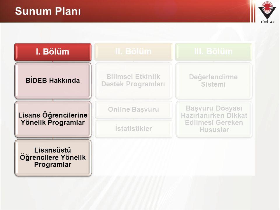 TÜBİTAK BİDEB'in Faaliyetleri •Lisans, yüksek lisans ve doktora bursları vermek •Doktora sırası ve doktora sonrası araştırmalar için yurt içi/yurt dışı destek sağlamak •Yurt dışında çalışmakta olan araştırmacıların Türkiye'ye gelmesini teşvik etmek •Bilim olimpiyatları ve proje yarışmaları düzenlemek •Araştırmacıların bilimsel etkinliklere katılımını desteklemek