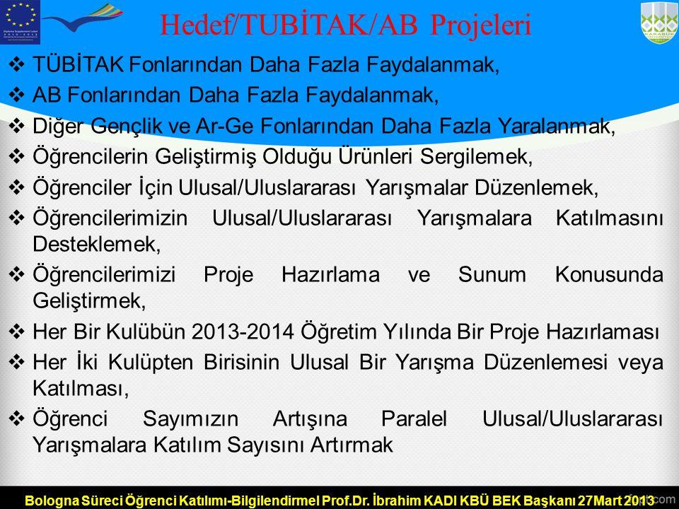  TÜBİTAK 2012 Verilerine Üniversitemizden TÜBİTAK'a Yapılan Destek Başvurularının %47'si Kabul Edilmiştir. Tüm Türk Üniversiteleri Arasında (173 Üniv