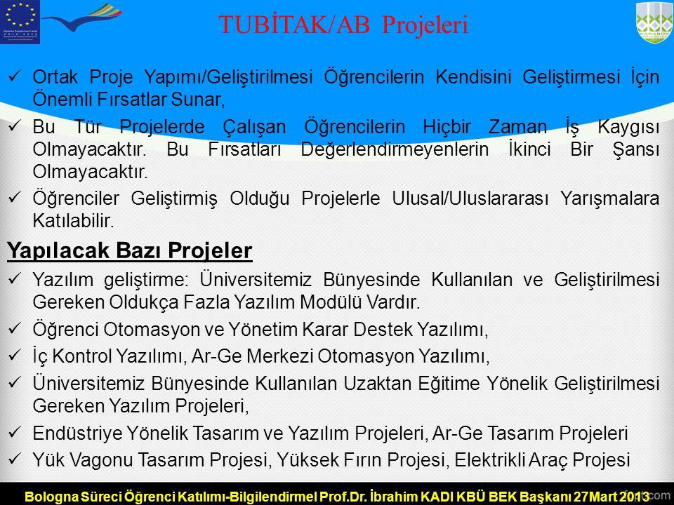 Karabük Üniversitesi İlklerin Üniversitesidir  Öğrencilerimiz TÜBİTAK/AB Öğrenci/Kulüp Projeleri, Yarışmalarda Alacağı Derecelerle Bir Rekor Kırarak