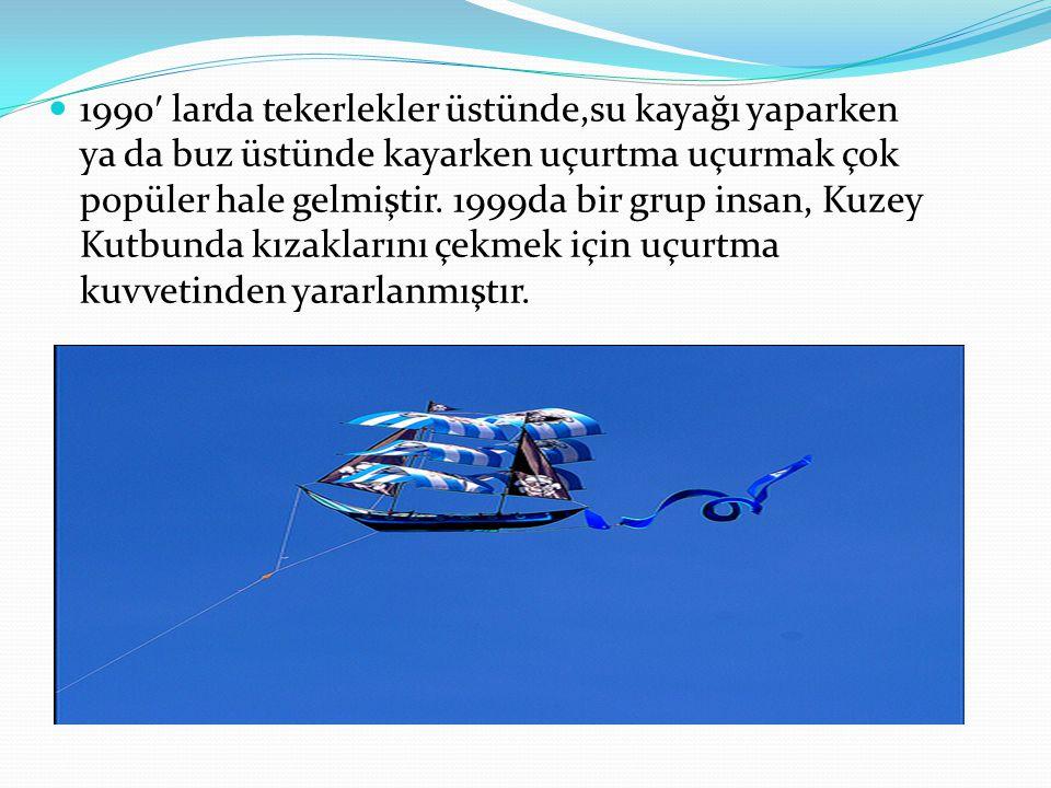  1990 ′ larda tekerlekler üstünde,su kayağı yaparken ya da buz üstünde kayarken uçurtma uçurmak çok popüler hale gelmiştir. 1999da bir grup insan, Ku