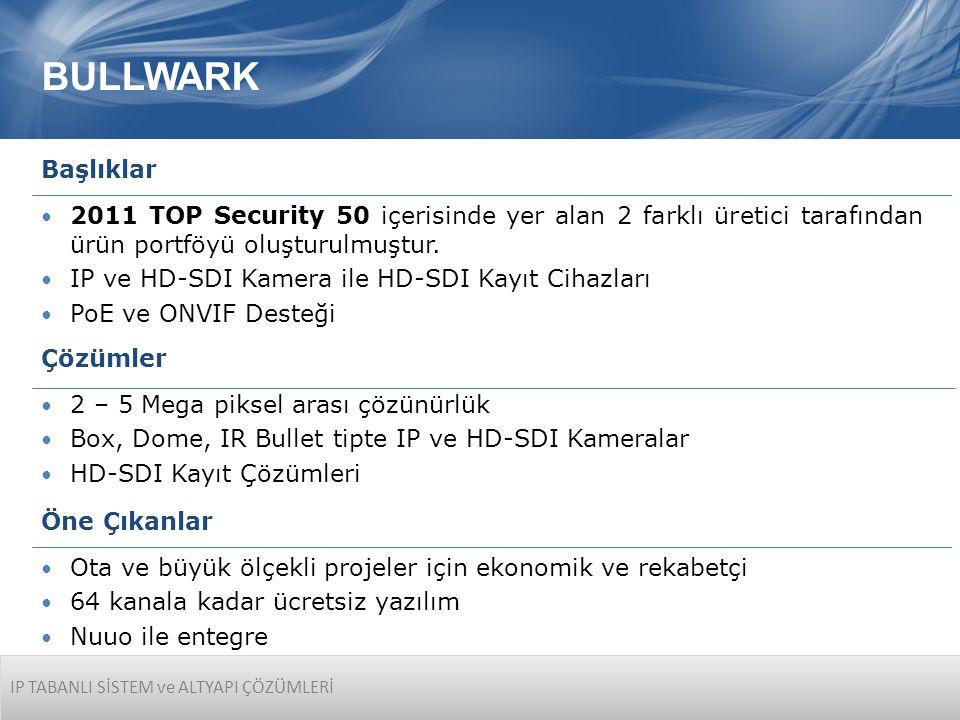 BULLWARK IP TABANLI SİSTEM ve ALTYAPI ÇÖZÜMLERİ Başlıklar  2011 TOP Security 50 içerisinde yer alan 2 farklı üretici tarafından ürün portföyü oluştur