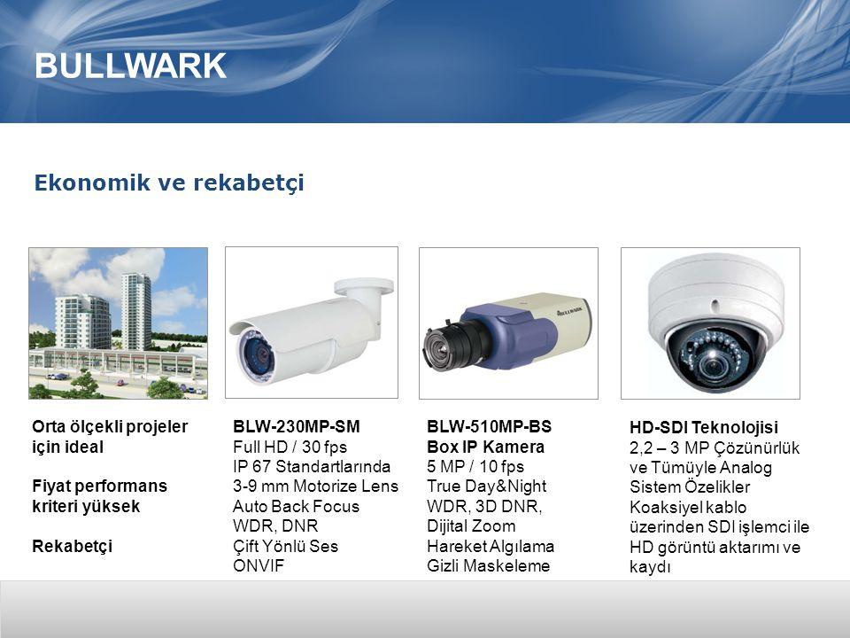 BULLWARK HD-SDI Teknolojisi 2,2 – 3 MP Çözünürlük ve Tümüyle Analog Sistem Özelikler Koaksiyel kablo üzerinden SDI işlemci ile HD görüntü aktarımı ve