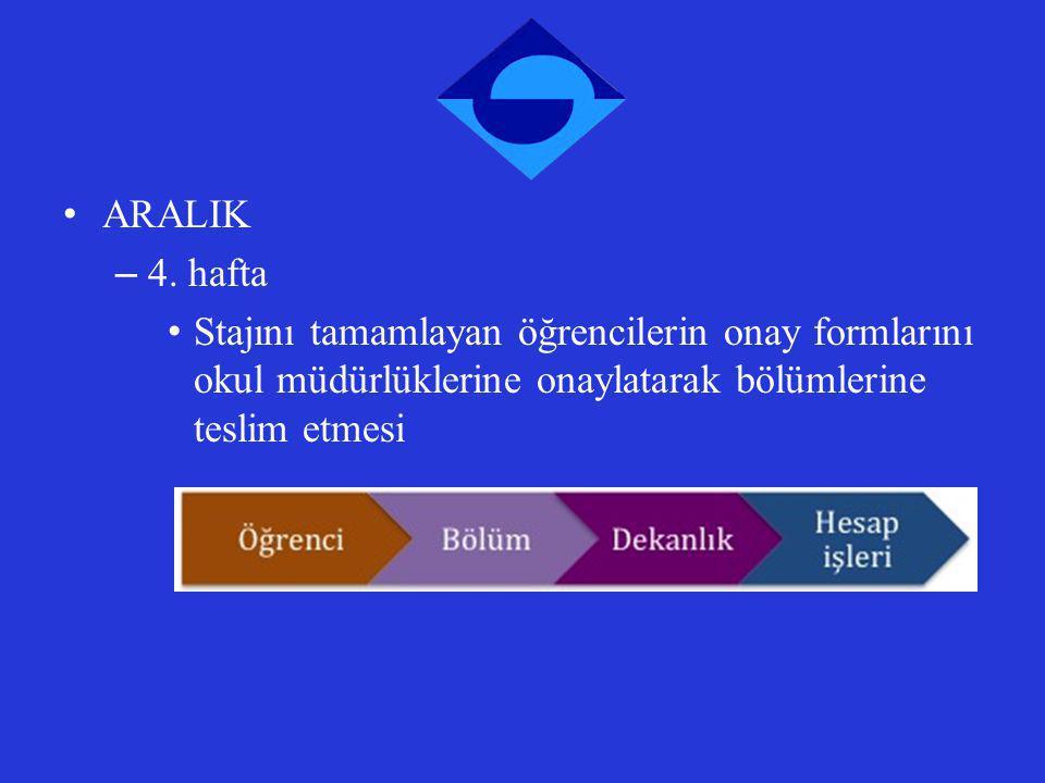 İŞ AKIŞI II. DÖNEM