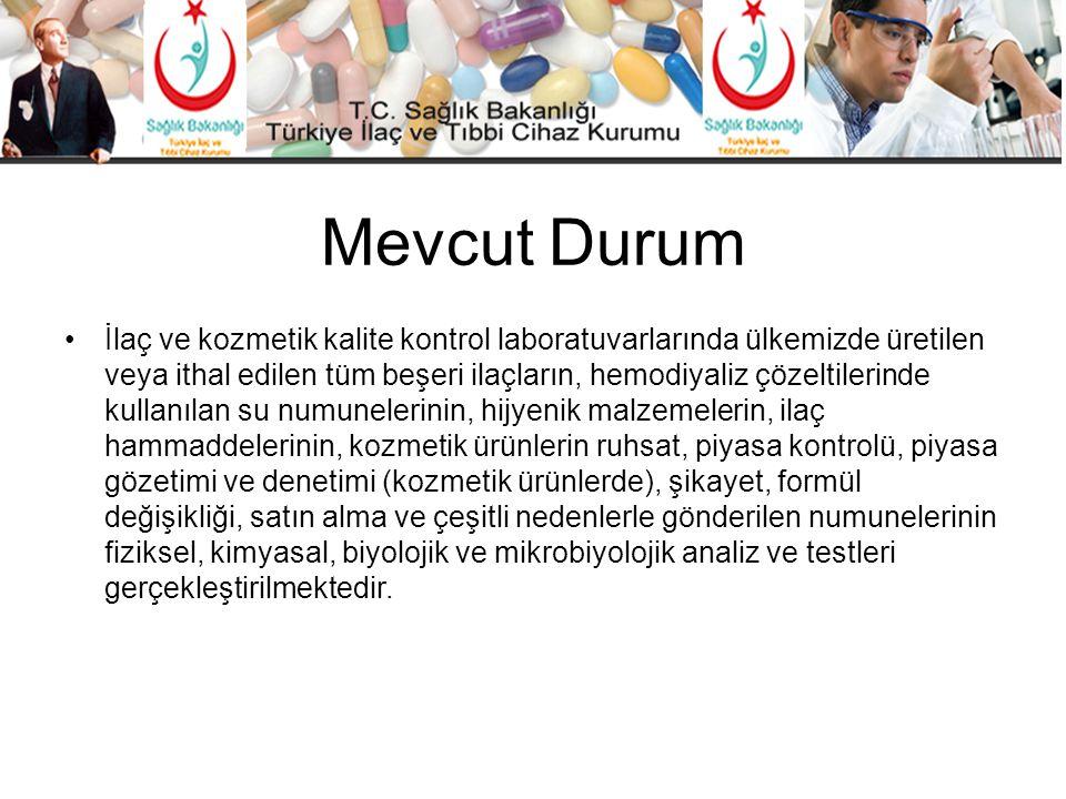 Mevcut Durum •İlaç ve kozmetik kalite kontrol laboratuvarlarında ülkemizde üretilen veya ithal edilen tüm beşeri ilaçların, hemodiyaliz çözeltilerinde