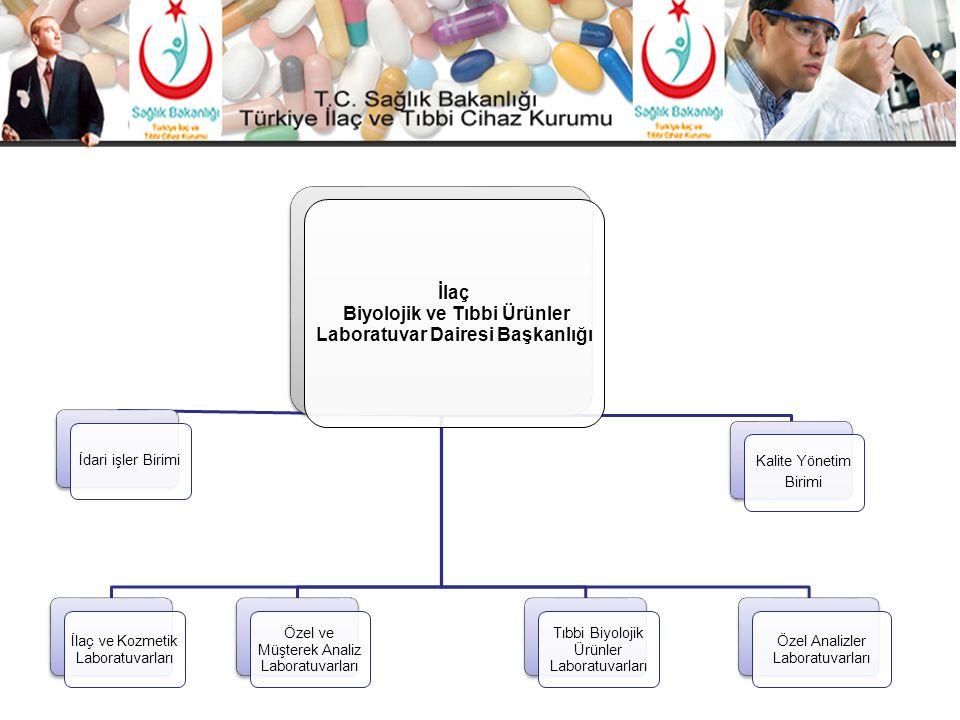 İlaç, Biyolojik ve Tıbbi Ürünler Laboratuvar Dairesi Başkanlığının görevleri-I İlaç, biyolojik ve tıbbi ürünlerin ruhsatlandırma/izin sürecinde ilgili ürüne ait numunelerin kalite kontrollerinin, kalitatif ve kantitatif analizlerinin yapılmasını sağlamak.