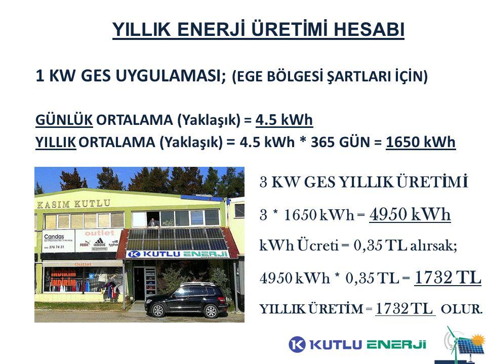YILLIK ENERJİ ÜRETİMİ HESABI 1 KW GES UYGULAMASI; (EGE BÖLGESİ ŞARTLARI İÇİN) GÜNLÜK ORTALAMA (Yaklaşık) = 4.5 kWh YILLIK ORTALAMA (Yaklaşık) = 4.5 kW