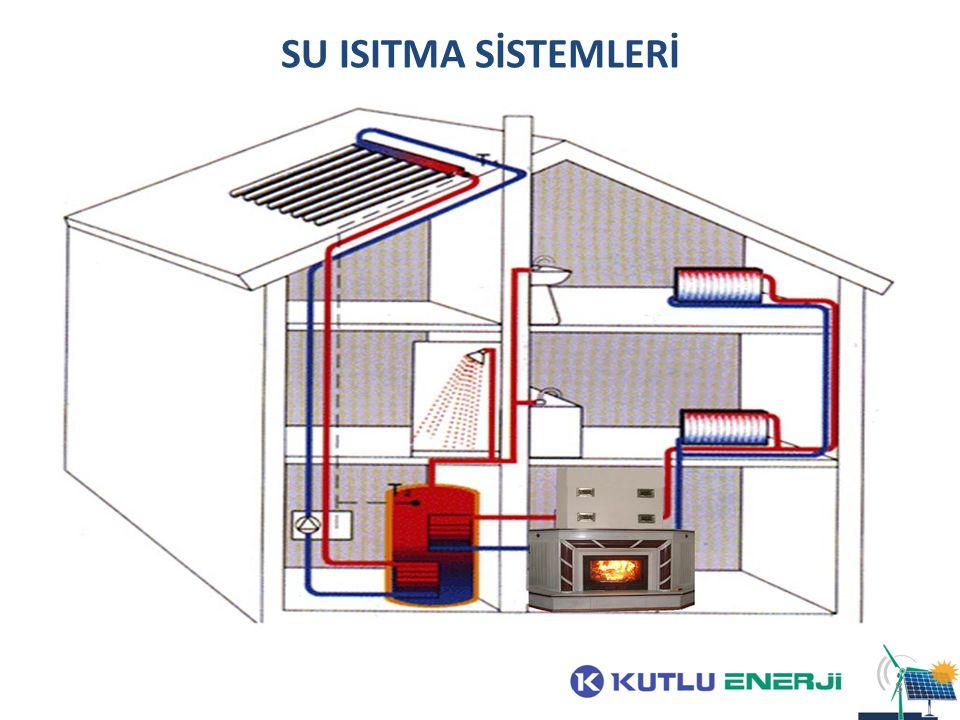 SU ISITMA SİSTEMLERİ 8