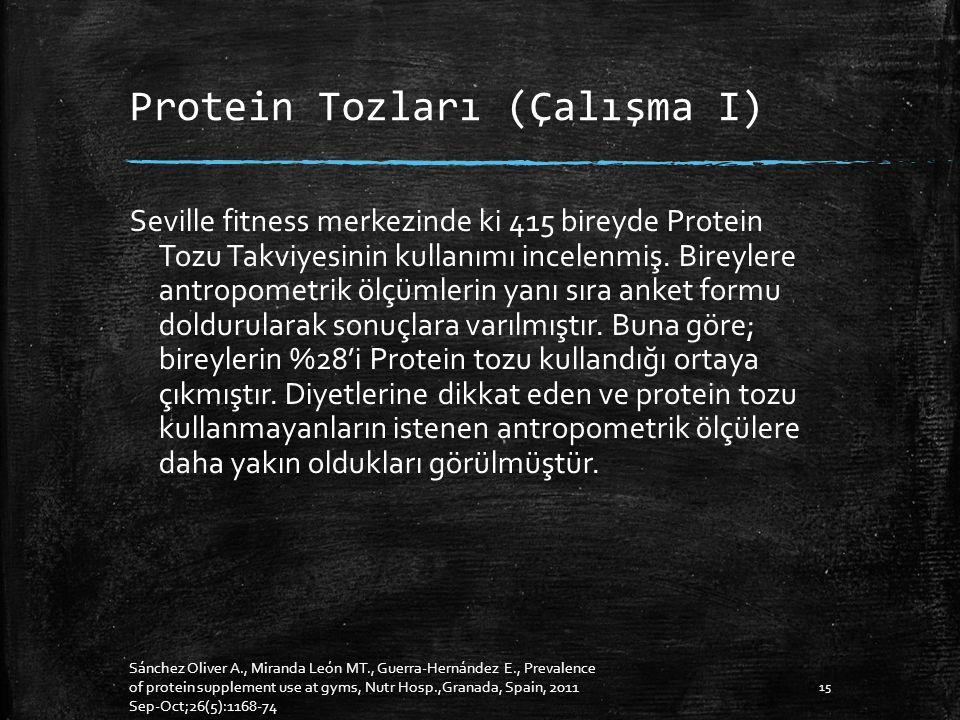 Protein Tozları (Çalışma I) Seville fitness merkezinde ki 415 bireyde Protein Tozu Takviyesinin kullanımı incelenmiş.